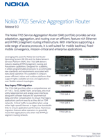 Picture of the Nokia 7705-SAR Brochure