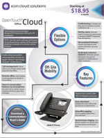 The Alcatel-Lucent OpenTouch Office Cloud brochure.